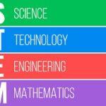 Objavljen Poziv za dostavu projektnih prijedloga za jačanje STEM vještina u osnovnim školama i razvoj regionalnih znanstvenih centara za osnovnoškolski odgoj i obrazovanje u STEM području
