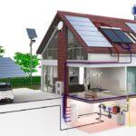 Kućnom solarnom elektranom do nižih računa i vlastite energije
